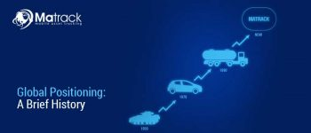 Global Positioning: A Brief History