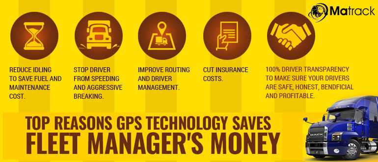 Top reasons GPS technology saves Fleet manager's money